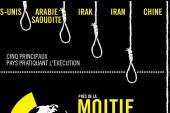 La peine de mort est un crime, en Irak comme ailleurs